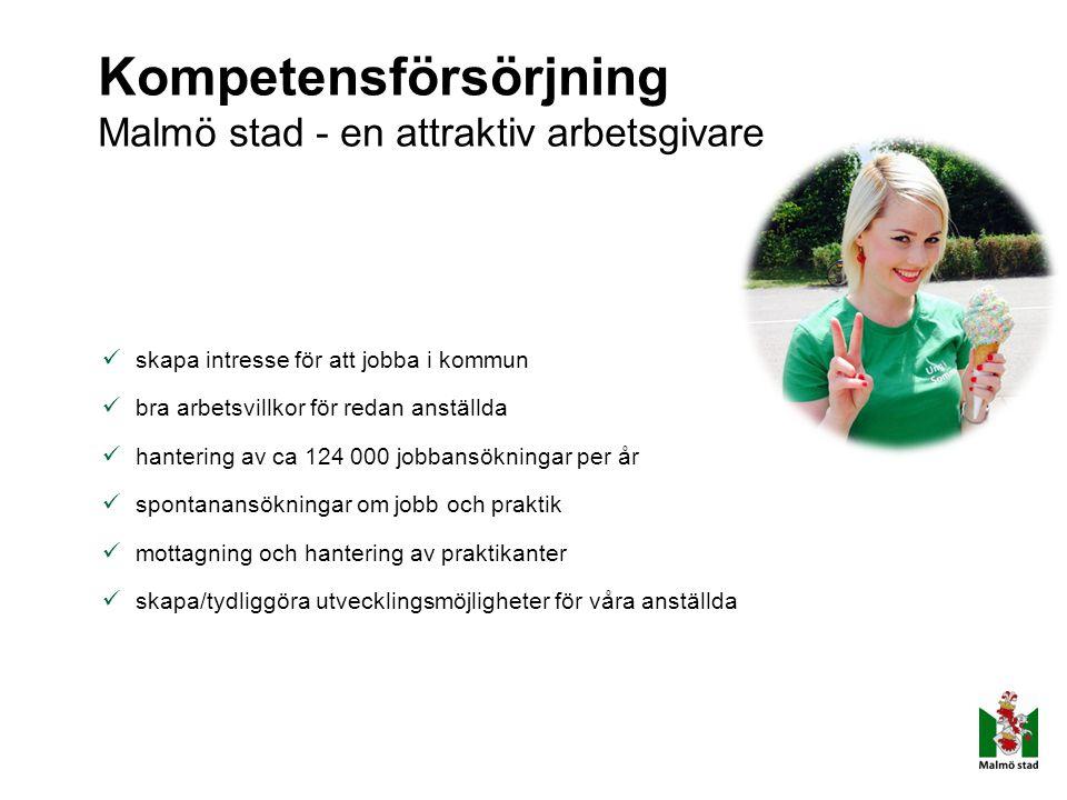 Kompetensförsörjning Malmö stad - en attraktiv arbetsgivare