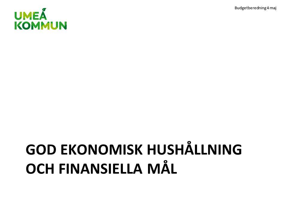 god ekonomisk hushållning och finansiella mål