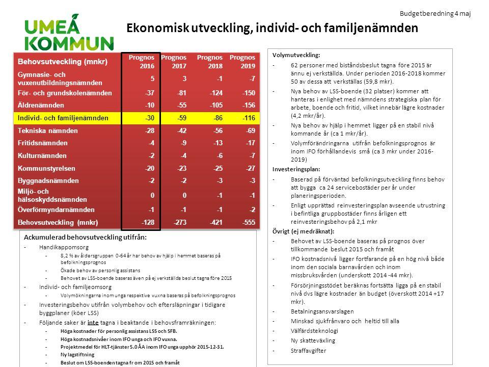 Ekonomisk utveckling, individ- och familjenämnden