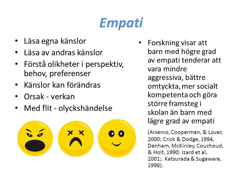 Empati Läsa egna känslor Läsa av andras känslor