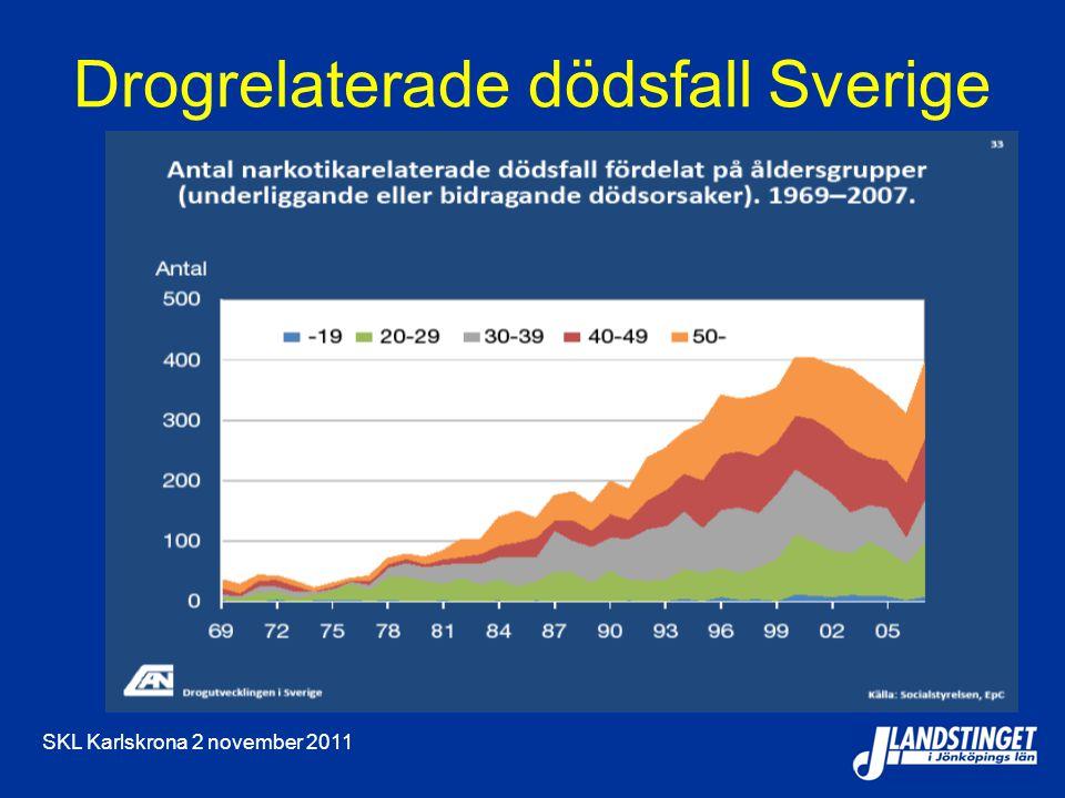 Drogrelaterade dödsfall Sverige