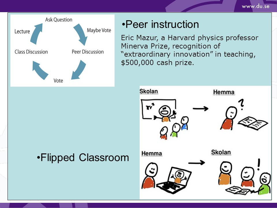 Peer instruction Flipped Classroom