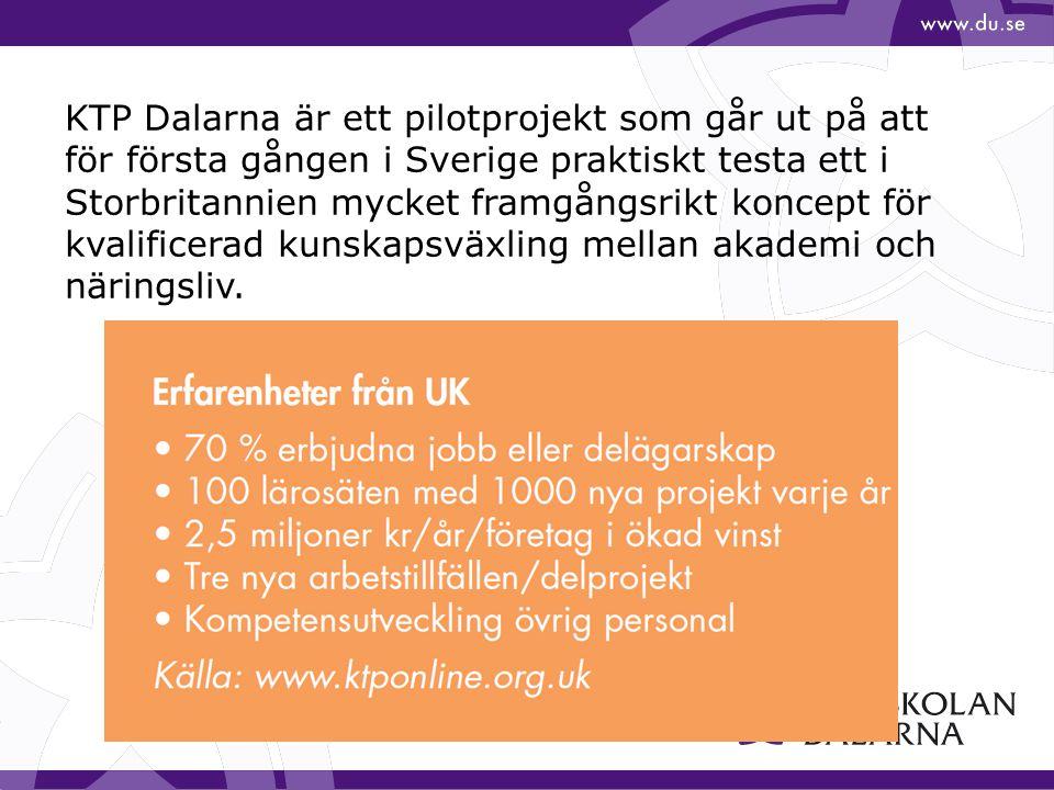 KTP Dalarna är ett pilotprojekt som går ut på att för första gången i Sverige praktiskt testa ett i Storbritannien mycket framgångsrikt koncept för kvalificerad kunskapsväxling mellan akademi och näringsliv.
