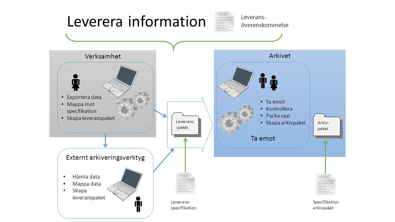 Externt arkiveringsverktyg