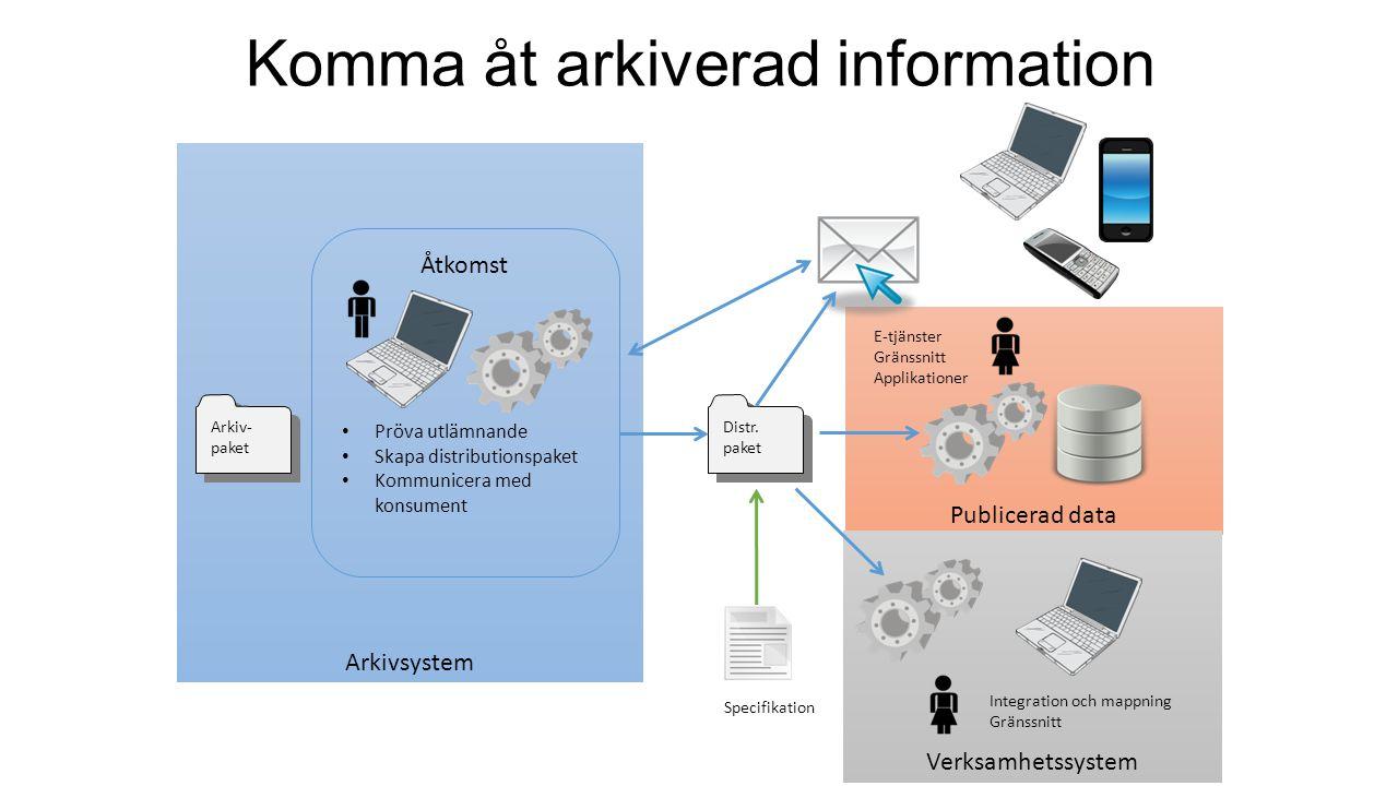 Komma åt arkiverad information