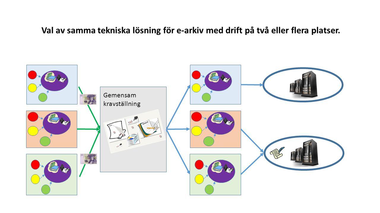 Val av samma tekniska lösning för e-arkiv med drift på två eller flera platser.