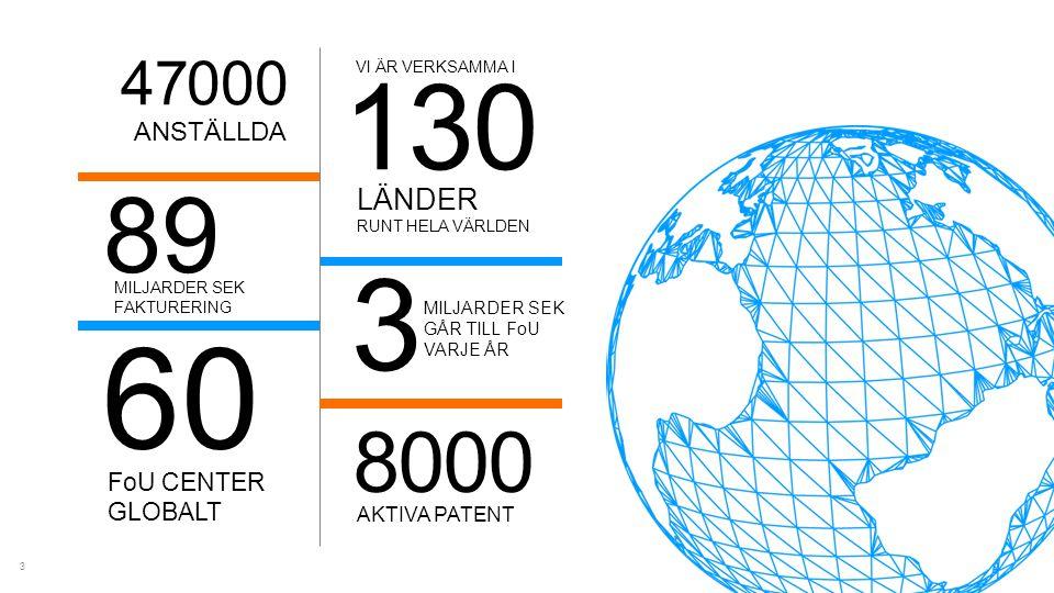 60 3 130 89 8000 47000 LÄNDER RUNT HELA VÄRLDEN ANSTÄLLDA
