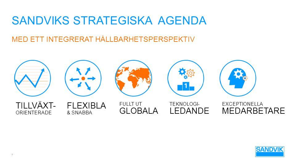 Sandviks Strategiska agenda