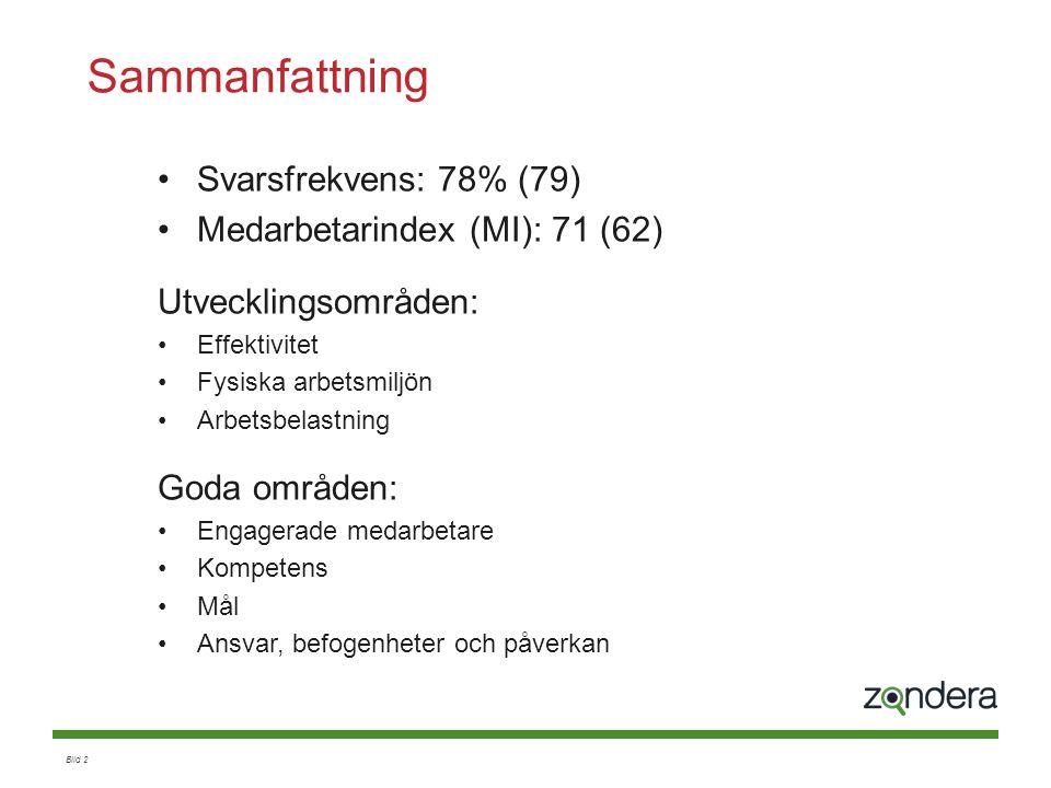 Sammanfattning Svarsfrekvens: 78% (79) Medarbetarindex (MI): 71 (62)