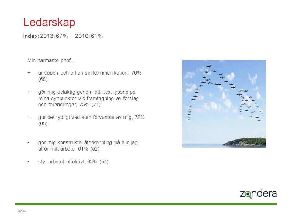 Ledarskap Index: 2013: 67% 2010: 61% Min närmaste chef…