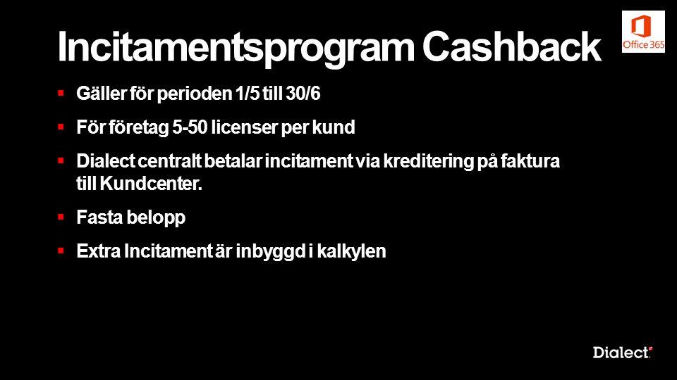 Incitamentsprogram Cashback