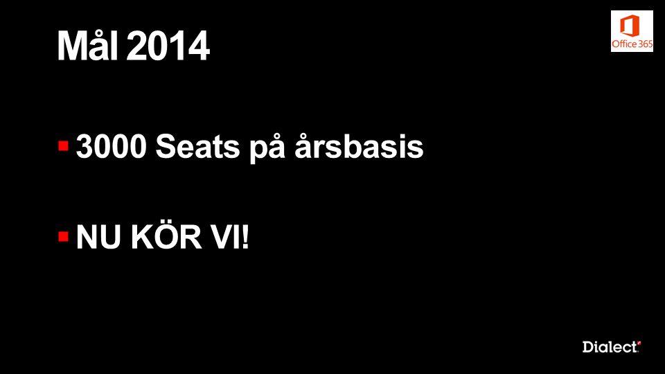 Mål 2014 3000 Seats på årsbasis NU KÖR VI!