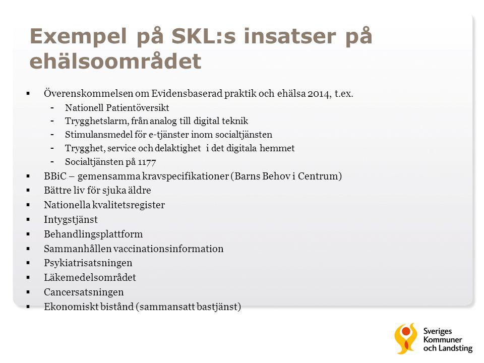 Exempel på SKL:s insatser på ehälsoområdet