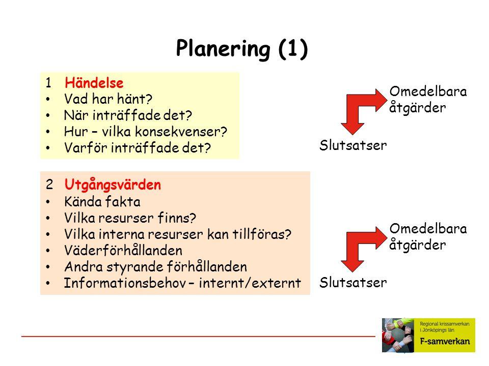 Planering (1) 1 Händelse Vad har hänt Omedelbara åtgärder