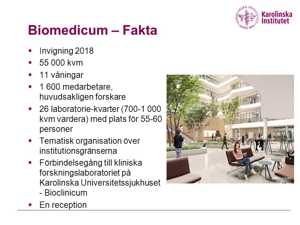 Biomedicum – Fakta Invigning 2018 55 000 kvm 11 våningar