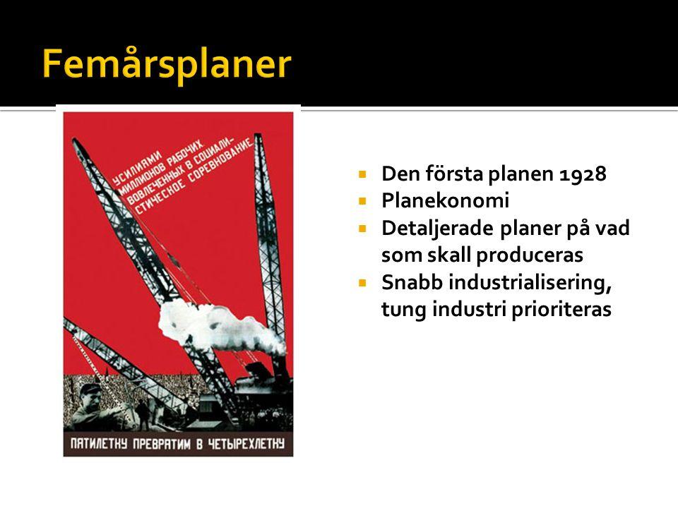 Femårsplaner Den första planen 1928 Planekonomi