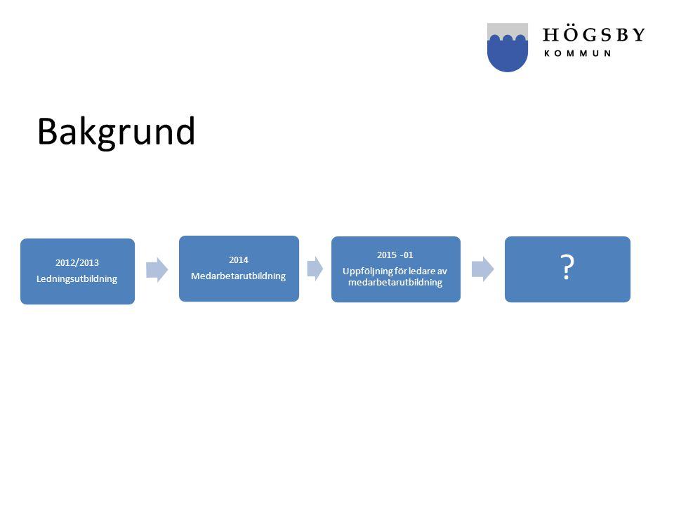 Bakgrund Ledningsutbildning 2012/2013 Medarbetarutbildning 2014