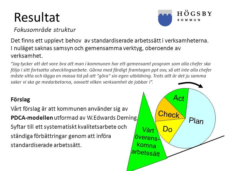 Resultat Fokusområde struktur