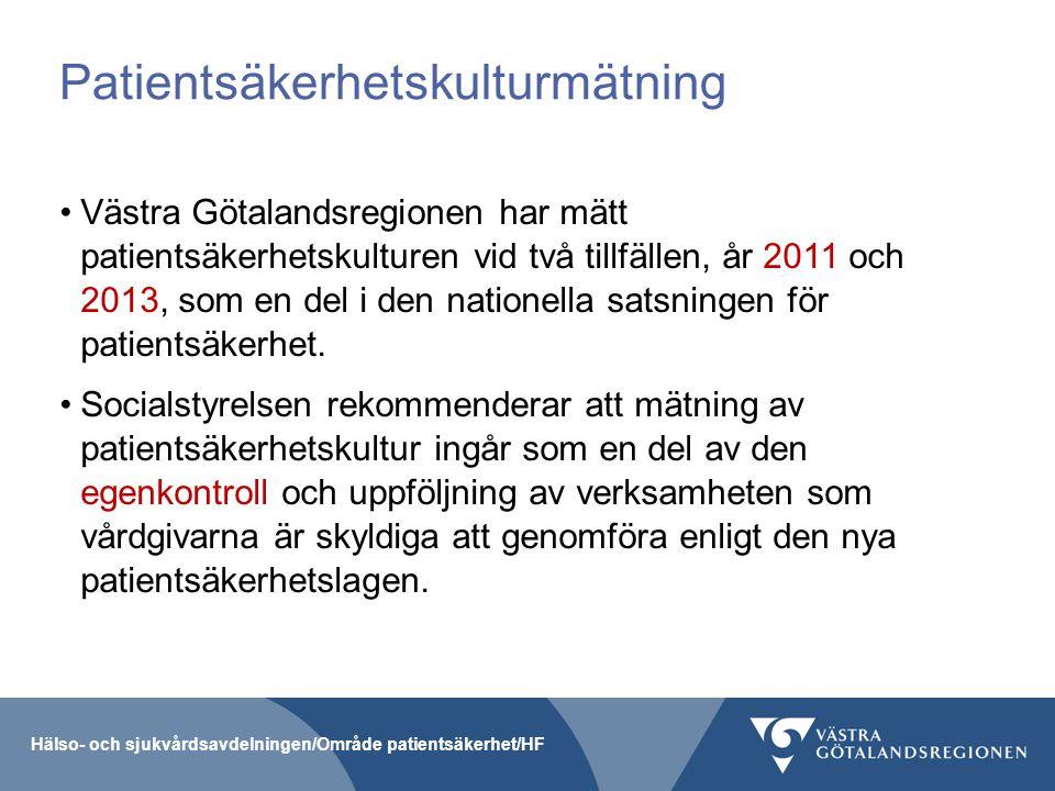 Patientsäkerhetskulturmätning