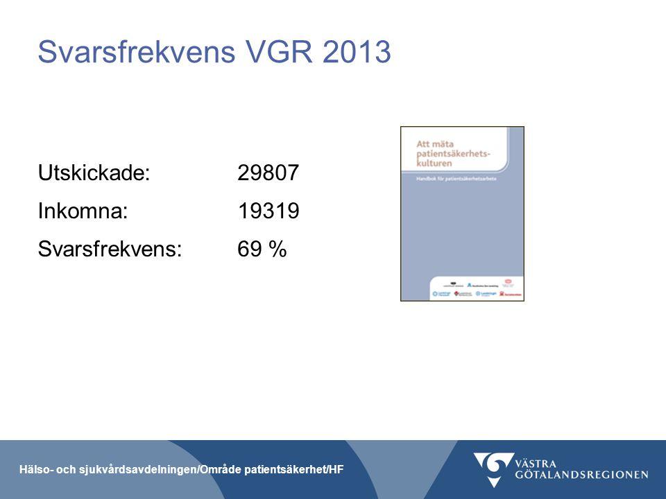 Svarsfrekvens VGR 2013 Utskickade: 29807 Inkomna: 19319 Svarsfrekvens: 69 % 2011 var svarsfrekvensen 64 %