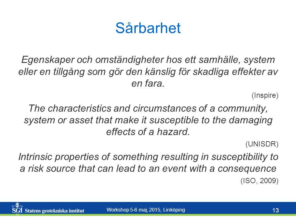 Sårbarhet Egenskaper och omständigheter hos ett samhälle, system eller en tillgång som gör den känslig för skadliga effekter av en fara.