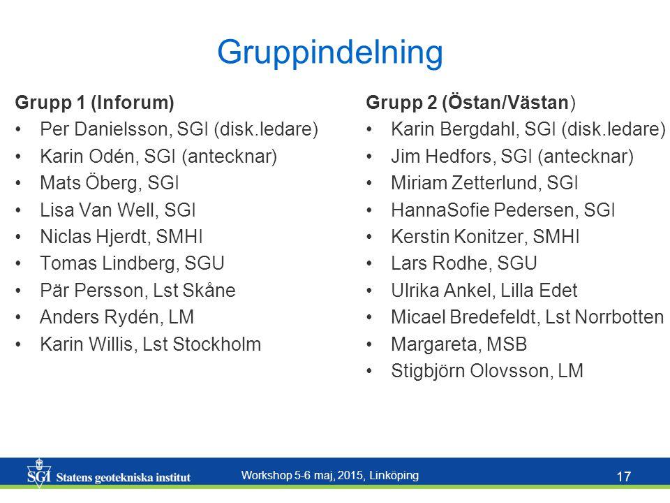 Gruppindelning Grupp 1 (Inforum) Per Danielsson, SGI (disk.ledare)