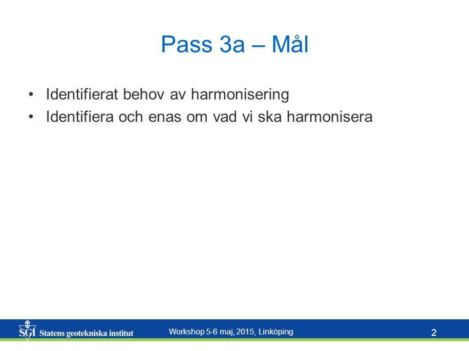 Pass 3a – Mål Identifierat behov av harmonisering