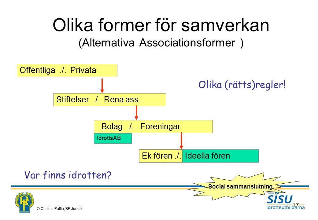 Olika former för samverkan (Alternativa Associationsformer )
