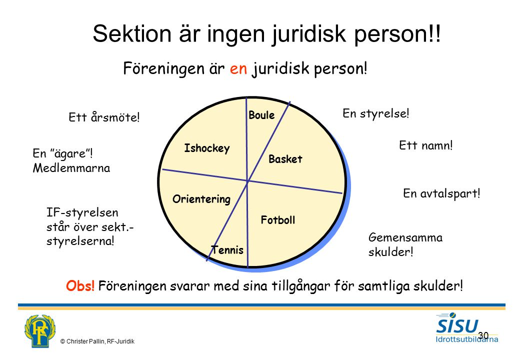 Sektion är ingen juridisk person!!
