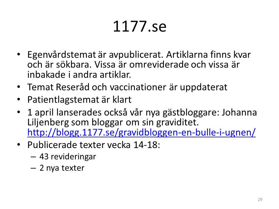 1177.se Egenvårdstemat är avpublicerat. Artiklarna finns kvar och är sökbara. Vissa är omreviderade och vissa är inbakade i andra artiklar.