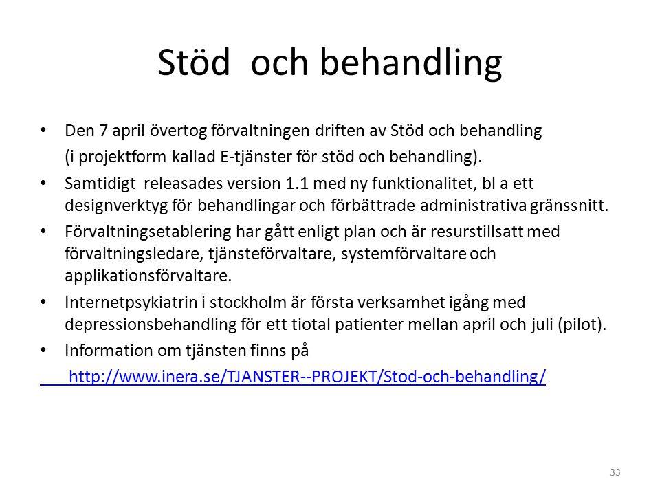 Stöd och behandling Den 7 april övertog förvaltningen driften av Stöd och behandling. (i projektform kallad E-tjänster för stöd och behandling).