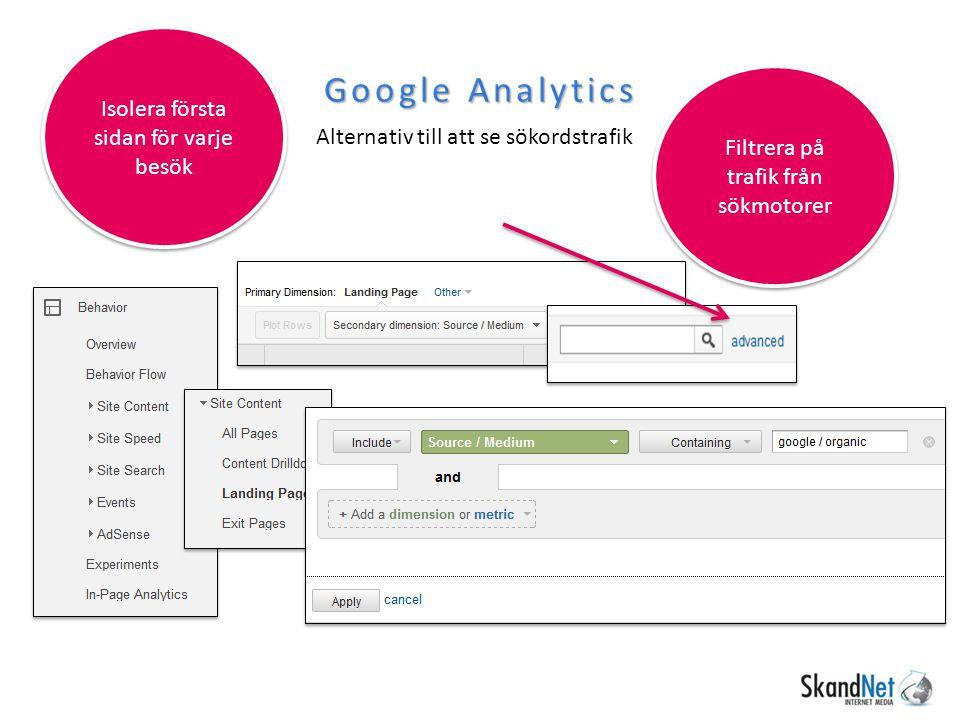 Google Analytics Isolera första sidan för varje besök