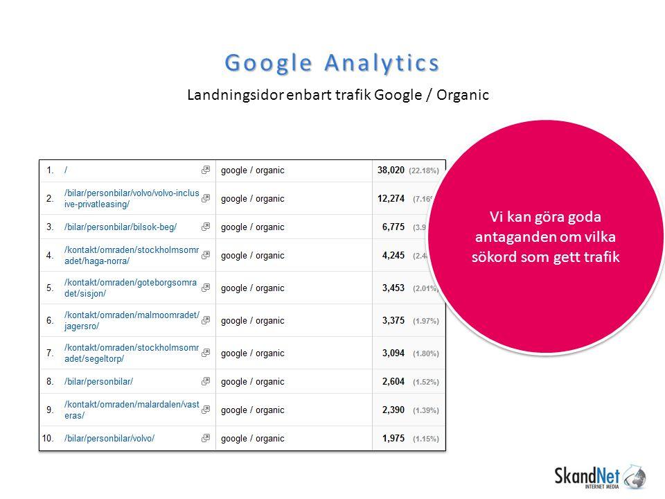 Vi kan göra goda antaganden om vilka sökord som gett trafik