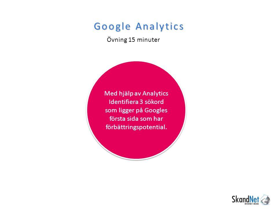 Google Analytics Övning 15 minuter