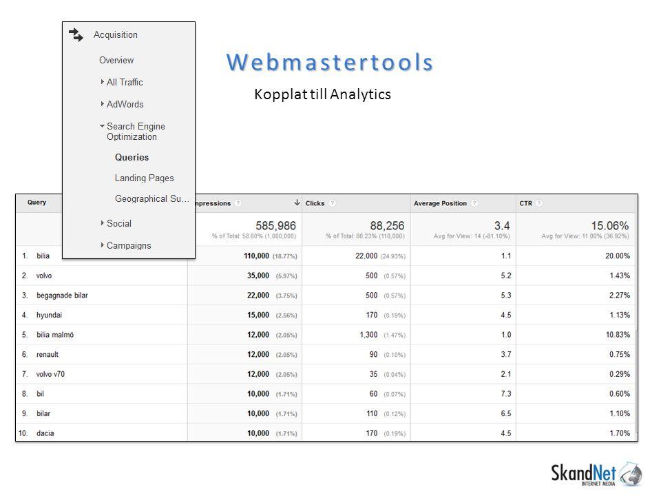 Webmastertools Kopplat till Analytics