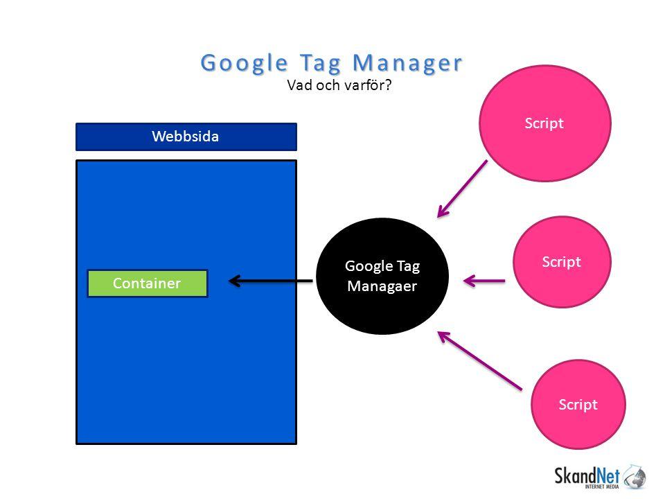 Google Tag Manager Vad och varför Script Webbsida Script