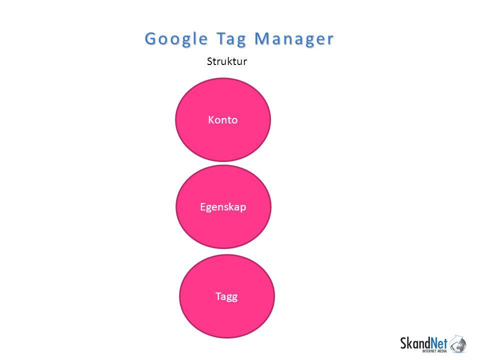 Google Tag Manager Struktur Konto Egenskap Tagg