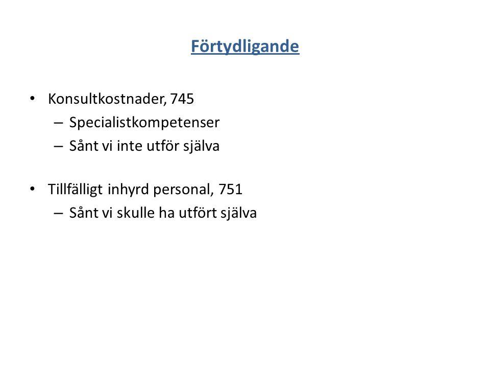 Förtydligande Konsultkostnader, 745 Specialistkompetenser
