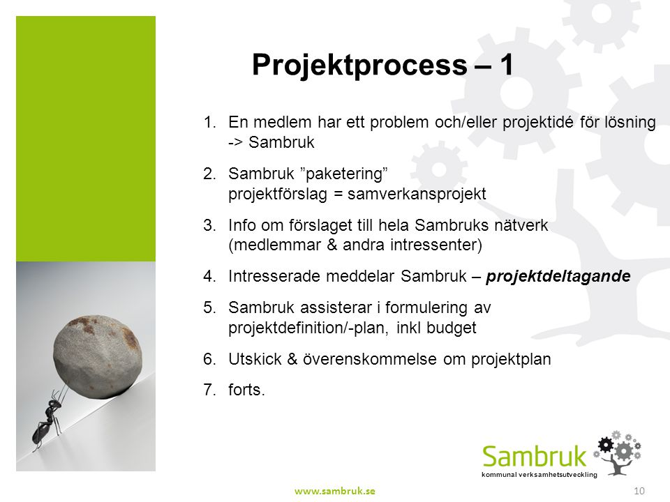 Projektprocess – 1 En medlem har ett problem och/eller projektidé för lösning -> Sambruk. Sambruk paketering projektförslag = samverkansprojekt.