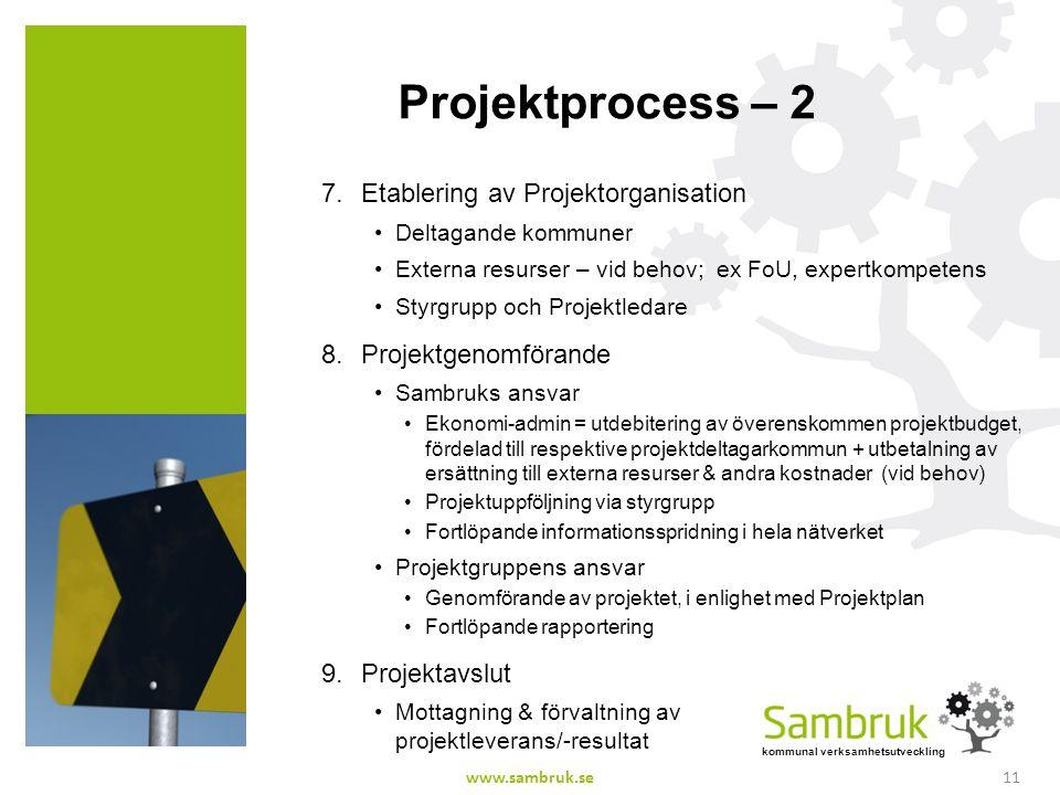 Projektprocess – 2 Etablering av Projektorganisation