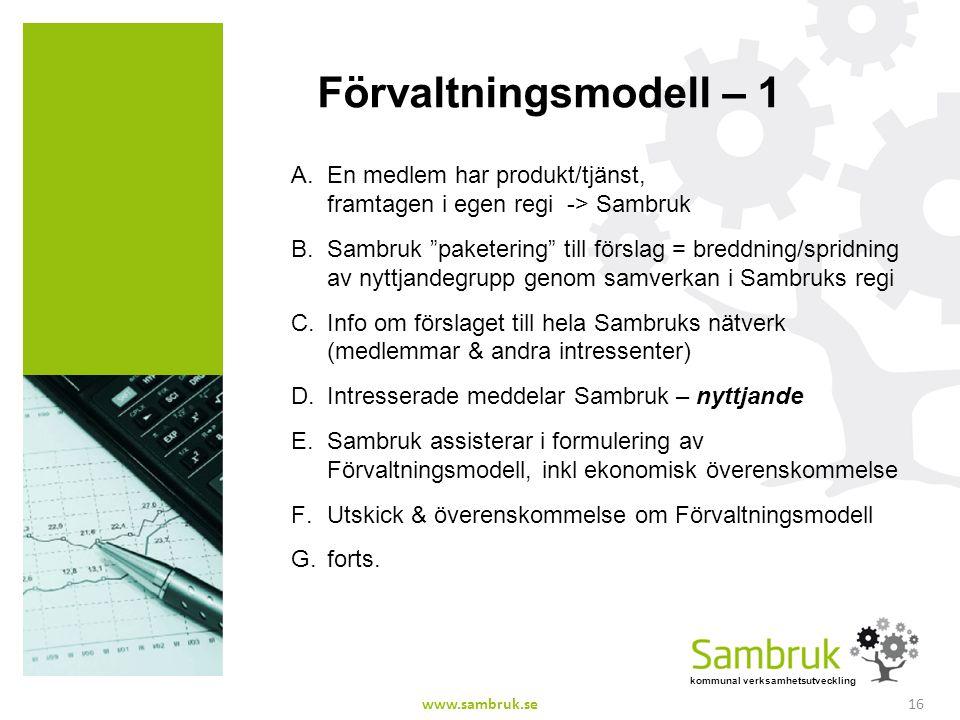 Förvaltningsmodell – 1 En medlem har produkt/tjänst, framtagen i egen regi -> Sambruk.