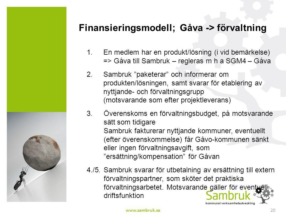 Finansieringsmodell; Gåva -> förvaltning