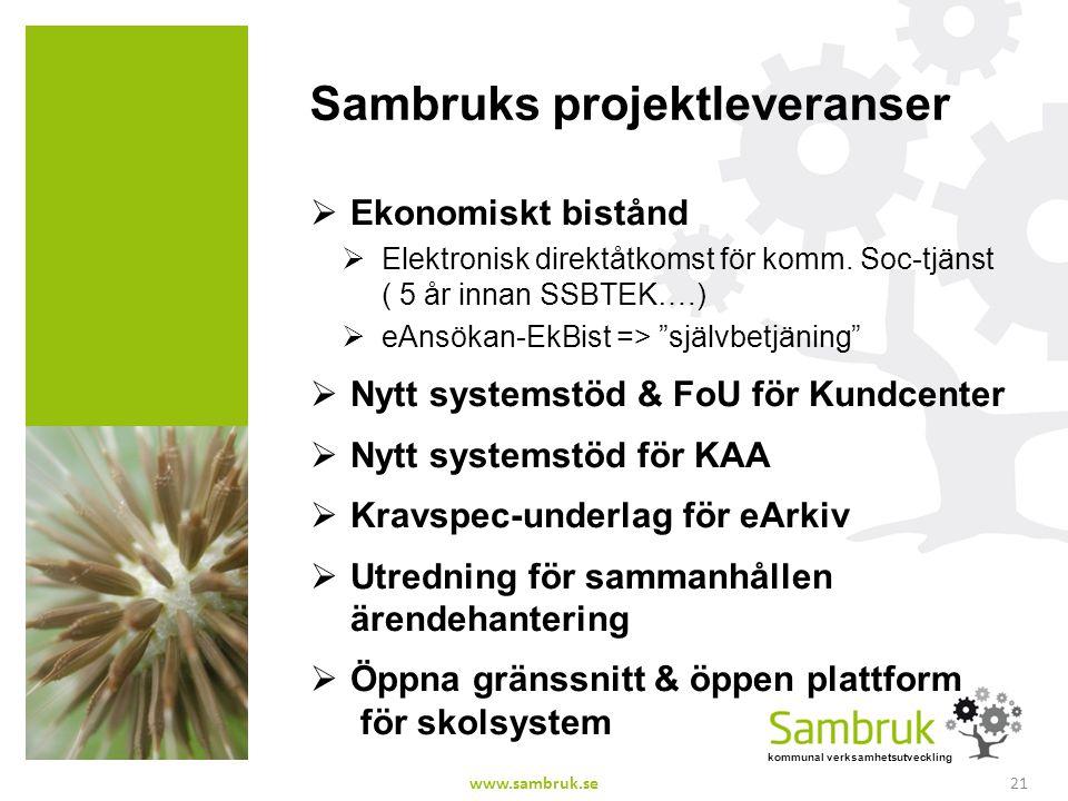 Sambruks projektleveranser
