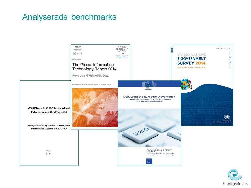 Analyserade benchmarks