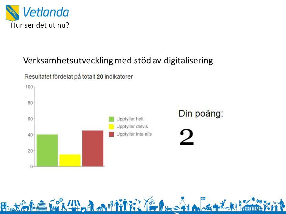 Verksamhetsutveckling med stöd av digitalisering