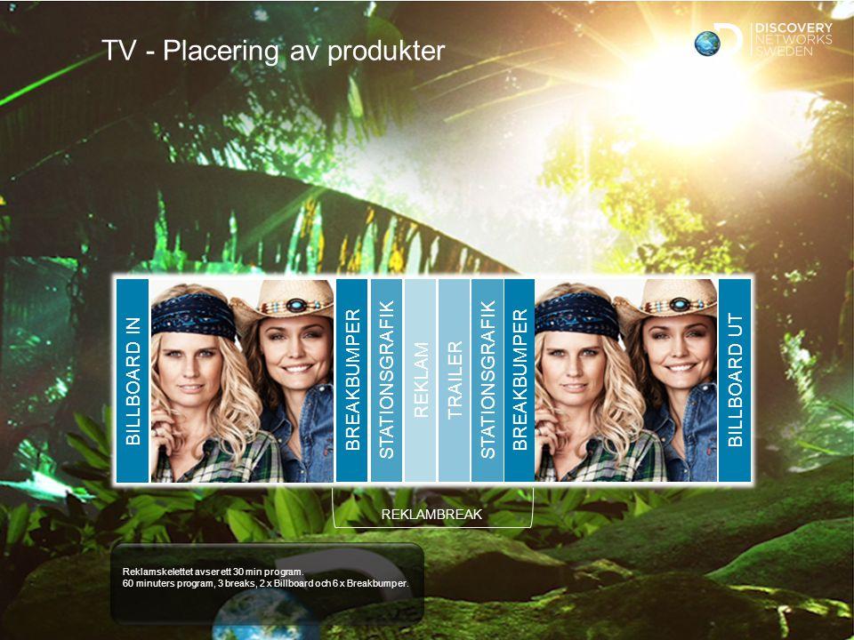 TV - Placering av produkter
