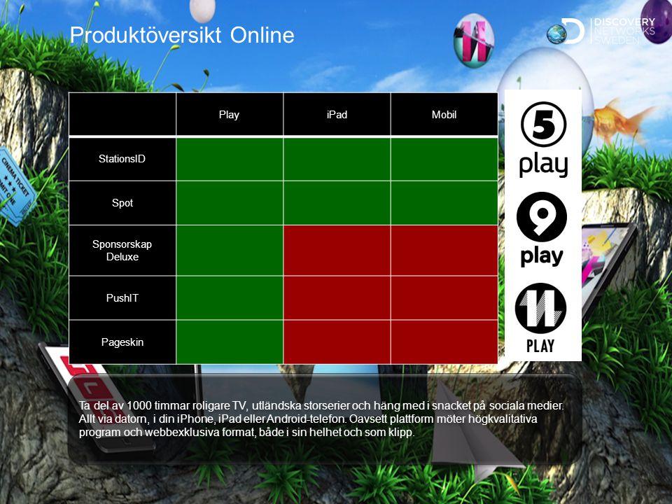 Produktöversikt Online