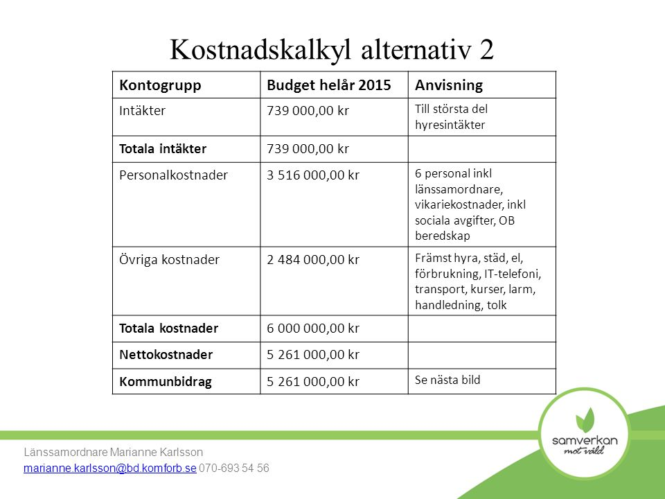 Kostnadskalkyl alternativ 2