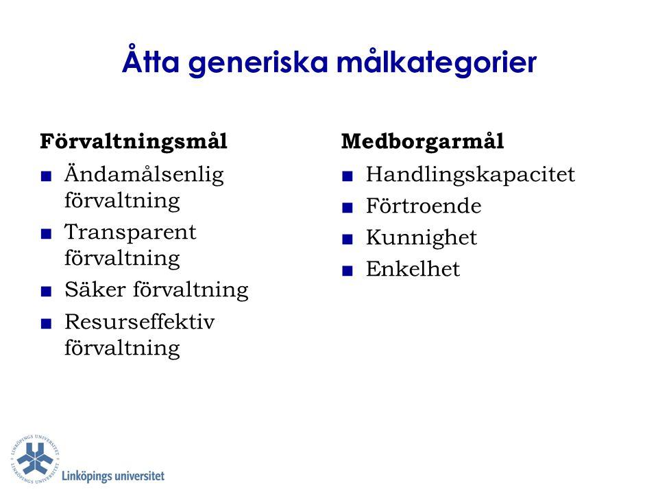 Åtta generiska målkategorier