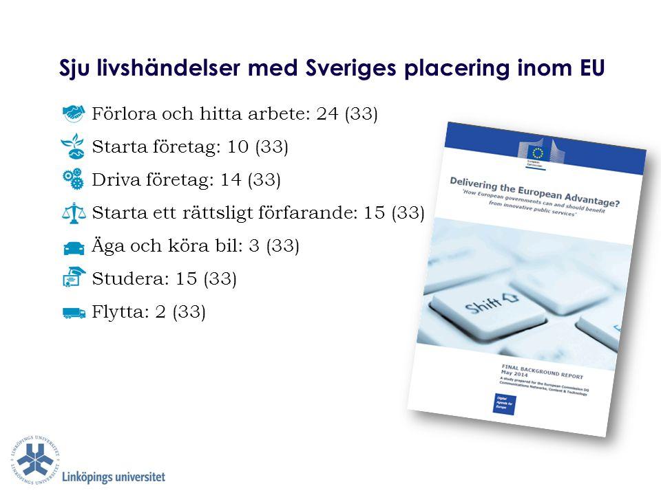 Sju livshändelser med Sveriges placering inom EU